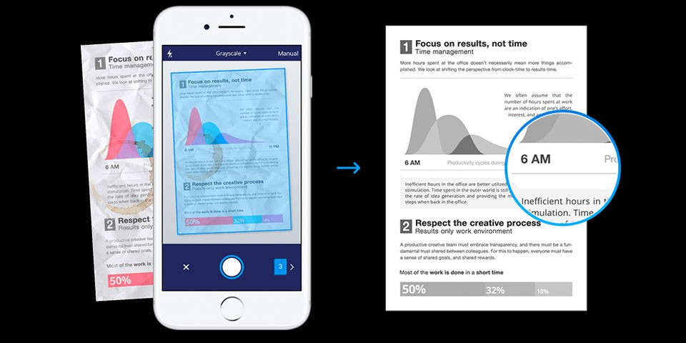 Comment scanner des documents à partir de l'iPhone ou de l'iPad ?
